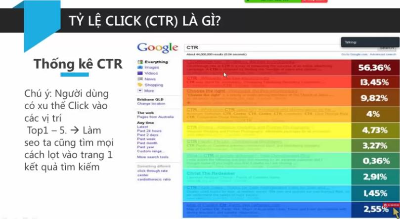 Tỷ lệ click chuột