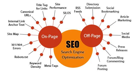 Seo onpage và seo Off Page