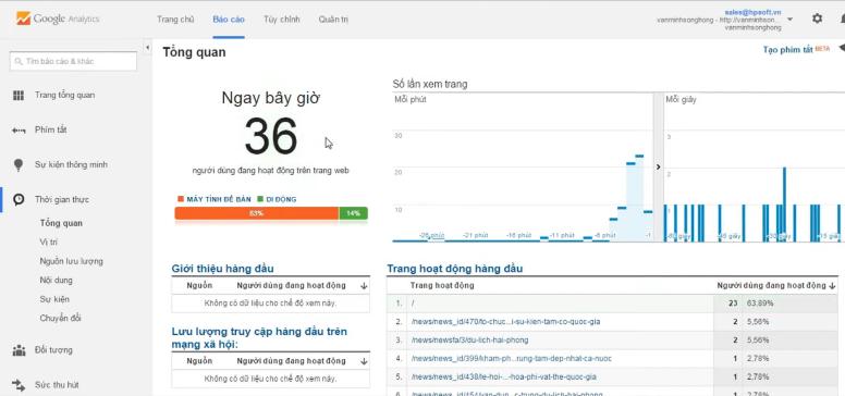 Google Analytics mang đến cho bạn những thông tin vô cùng quan trọng để tập trung vào lĩnh vực cần SEO trong website